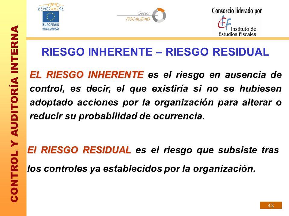 RIESGO INHERENTE – RIESGO RESIDUAL