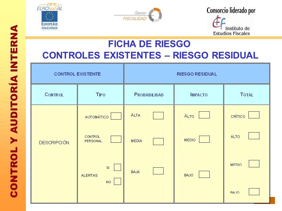 FICHA DE RIESGO CONTROLES EXISTENTES – RIESGO RESIDUAL