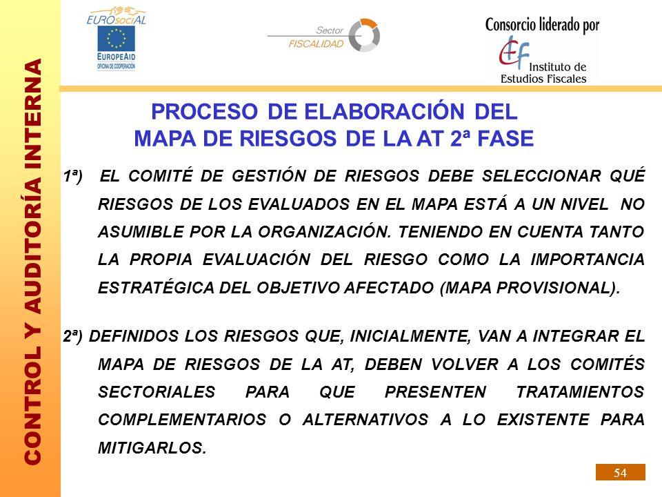 PROCESO DE ELABORACIÓN DEL MAPA DE RIESGOS DE LA AT 2ª FASE