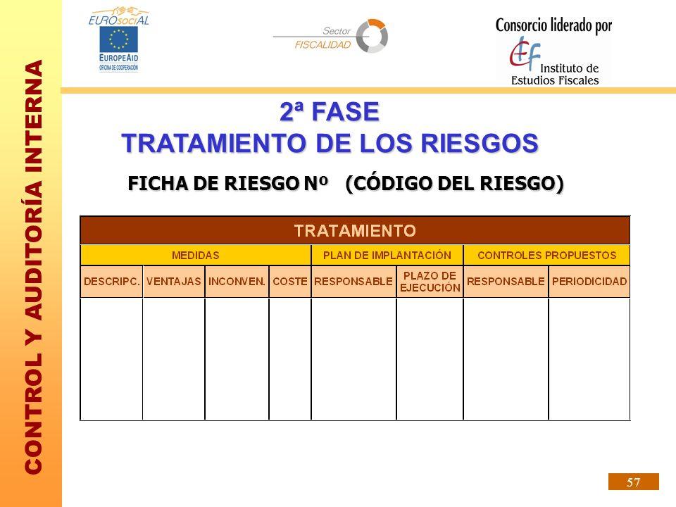 2ª FASE TRATAMIENTO DE LOS RIESGOS