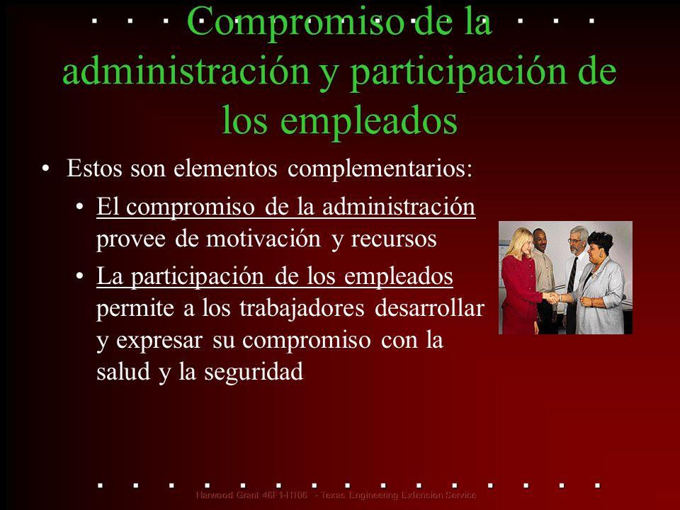 Compromiso de la administración y participación de los empleados