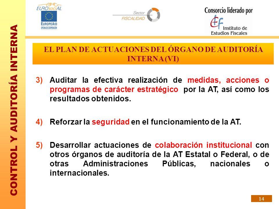 EL PLAN DE ACTUACIONES DEL ÓRGANO DE AUDITORÍA INTERNA (VI)