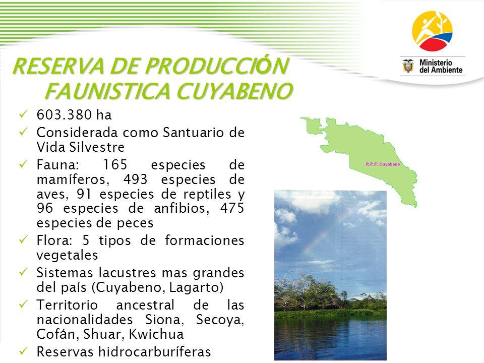 RESERVA DE PRODUCCIÓN FAUNISTICA CUYABENO