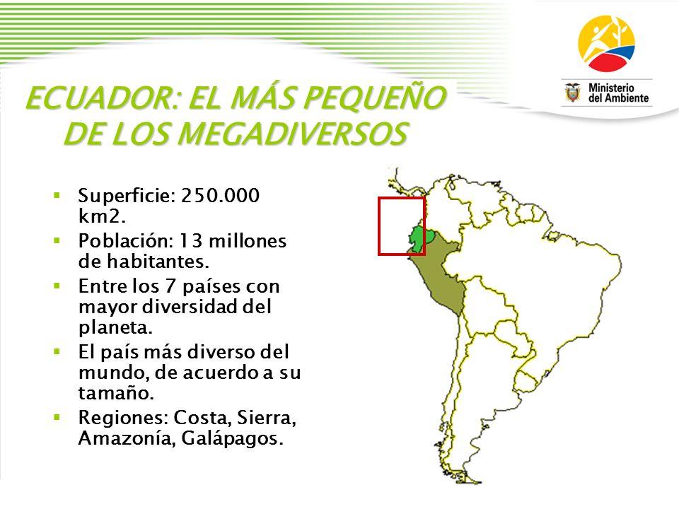 ECUADOR: EL MÁS PEQUEÑO DE LOS MEGADIVERSOS