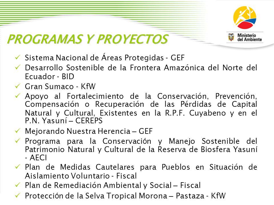 PROGRAMAS Y PROYECTOS Sistema Nacional de Áreas Protegidas - GEF