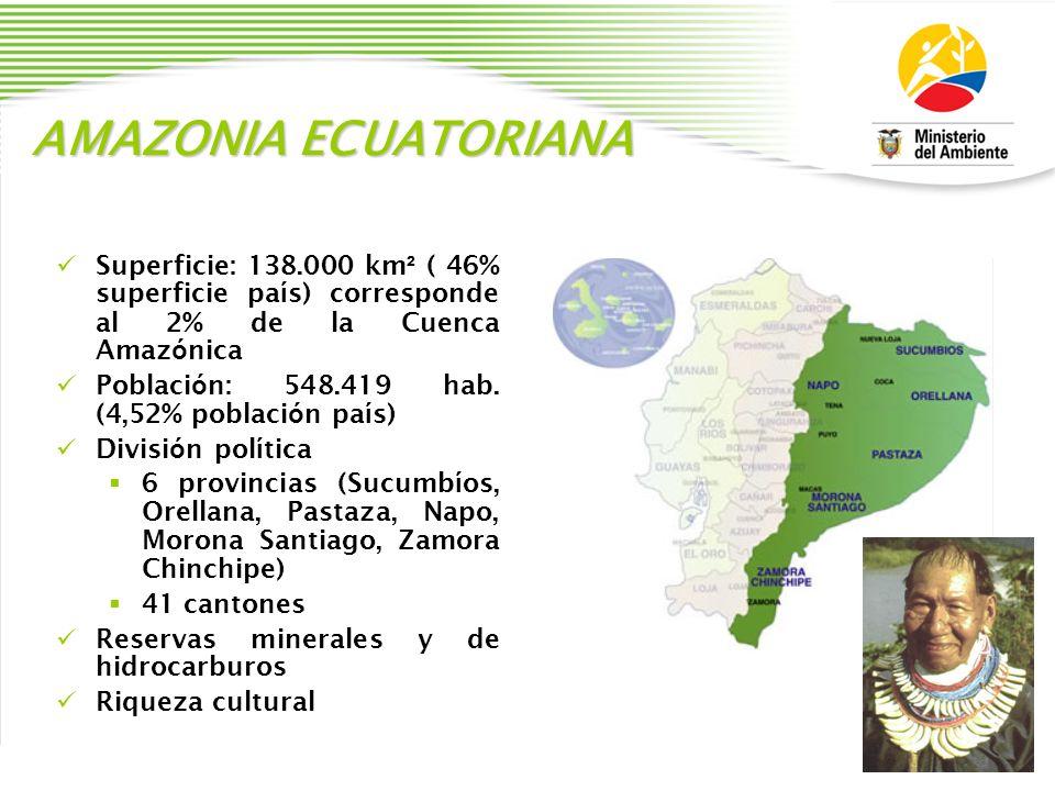 AMAZONIA ECUATORIANA Superficie: 138.000 km² ( 46% superficie país) corresponde al 2% de la Cuenca Amazónica.