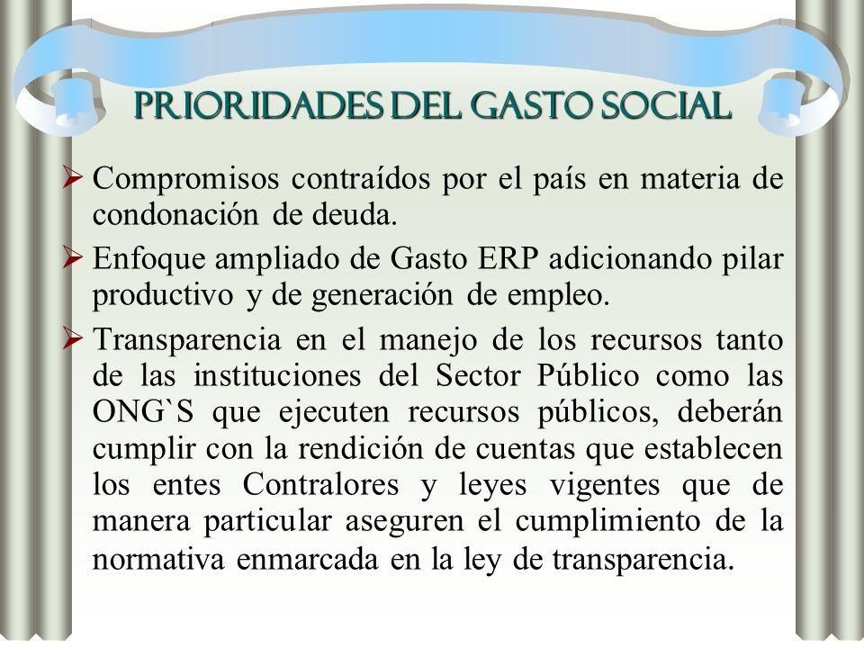 PRIORIDADES DEl GASTO SOCIAL