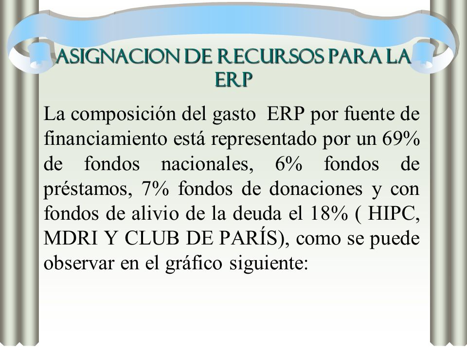 ASIGNACION DE RECURSOS PARA LA ERP