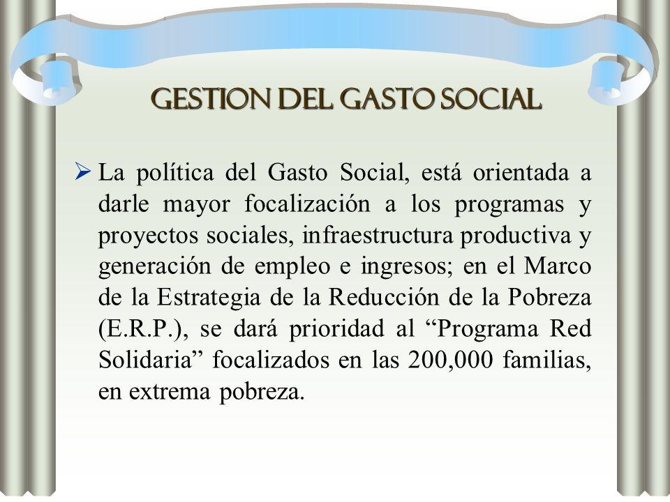 GESTION DEL GASTO SOCIAL