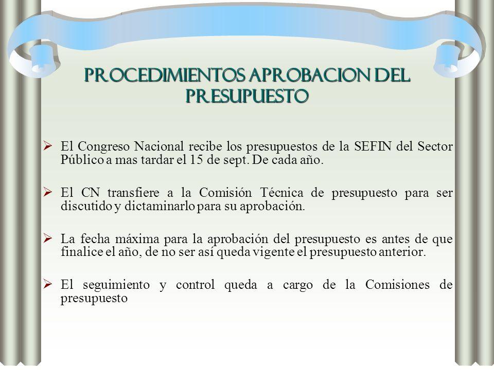 PROCEDIMIENTOS APROBACION DEL PRESUPUESTO