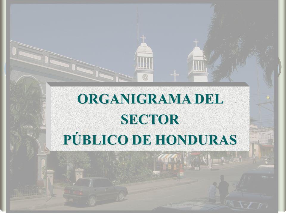 ORGANIGRAMA DEL SECTOR PÚBLICO DE HONDURAS
