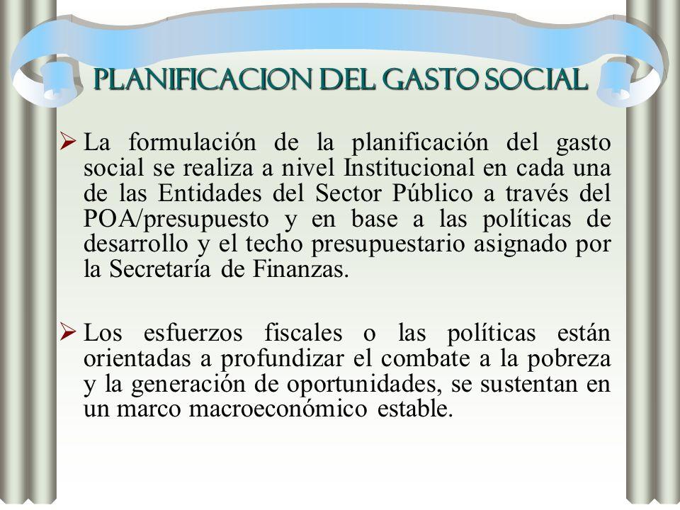 PLANIFICACION DEL GASTO SOCIAL