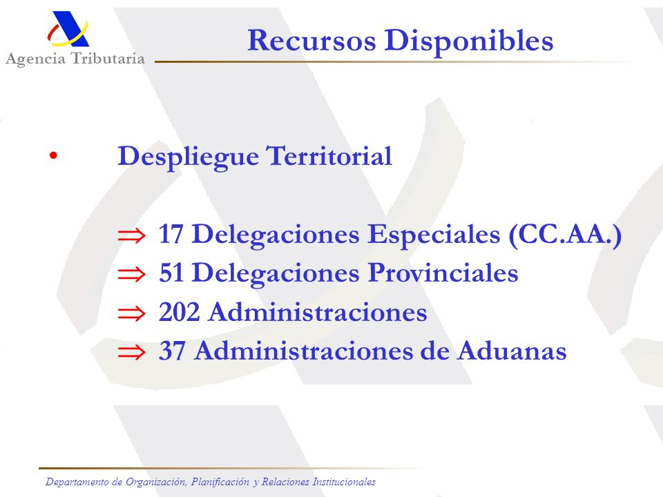 Recursos Disponibles Despliegue Territorial