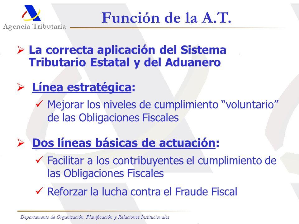 Agencia Tributaria Función de la A.T. La correcta aplicación del Sistema Tributario Estatal y del Aduanero.