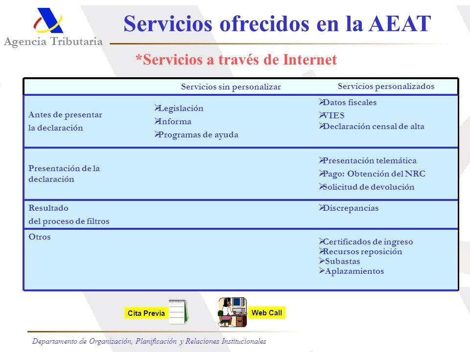 Servicios ofrecidos en la AEAT *Servicios a través de Internet