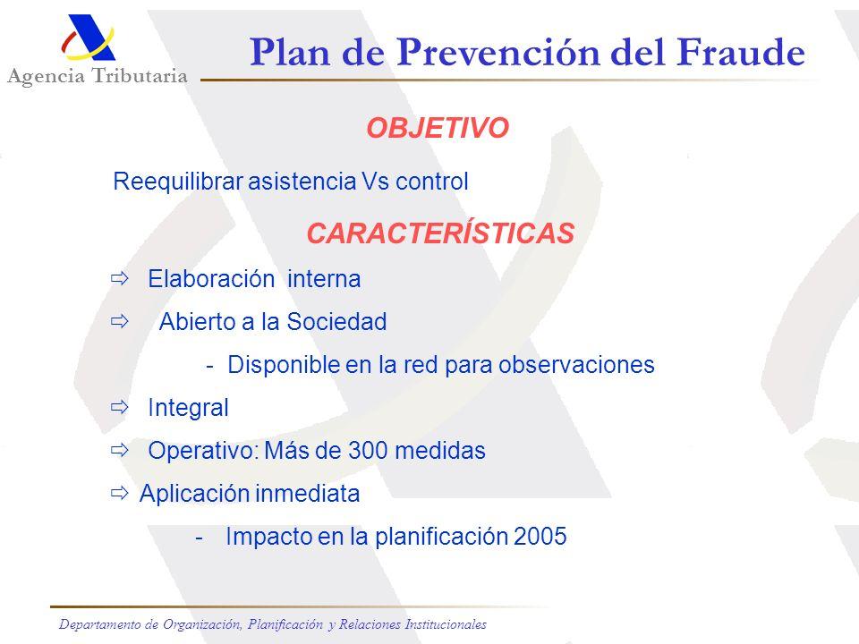 Plan de Prevención del Fraude