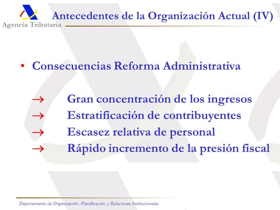 Consecuencias Reforma Administrativa