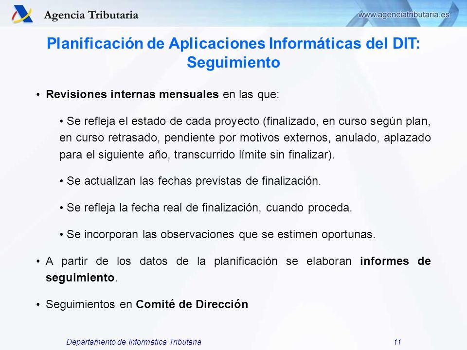 Planificación de Aplicaciones Informáticas del DIT: