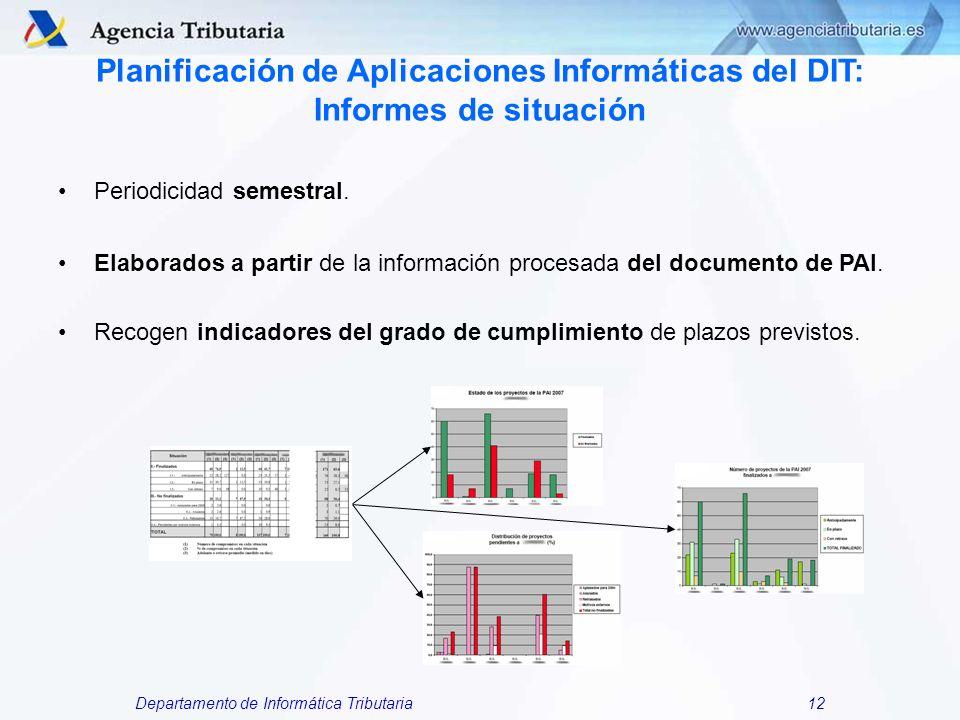 Planificación de Aplicaciones Informáticas del DIT: Informes de situación