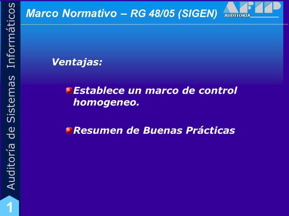Marco Normativo – RG 48/05 (SIGEN)