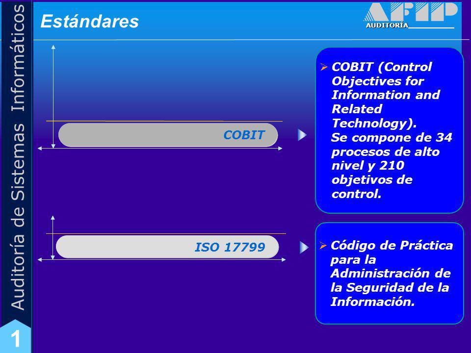 Estándares COBIT COBIT