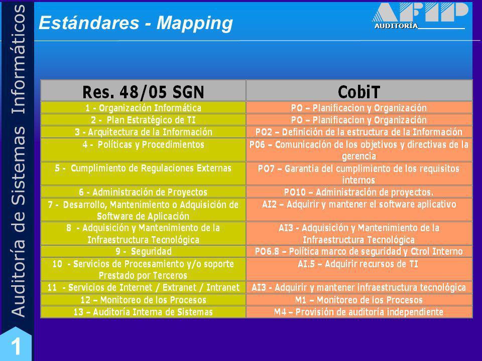 Estándares - Mapping