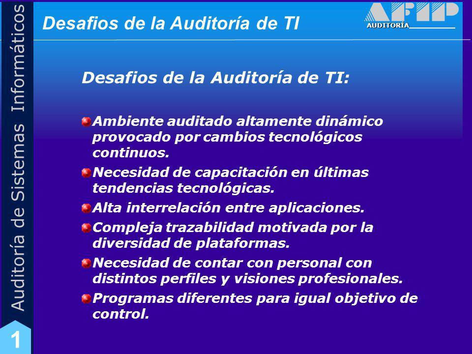 Desafios de la Auditoría de TI