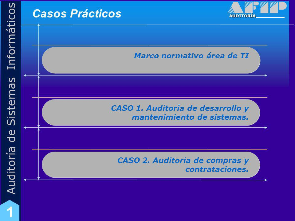 Casos Prácticos Marco normativo área de TI