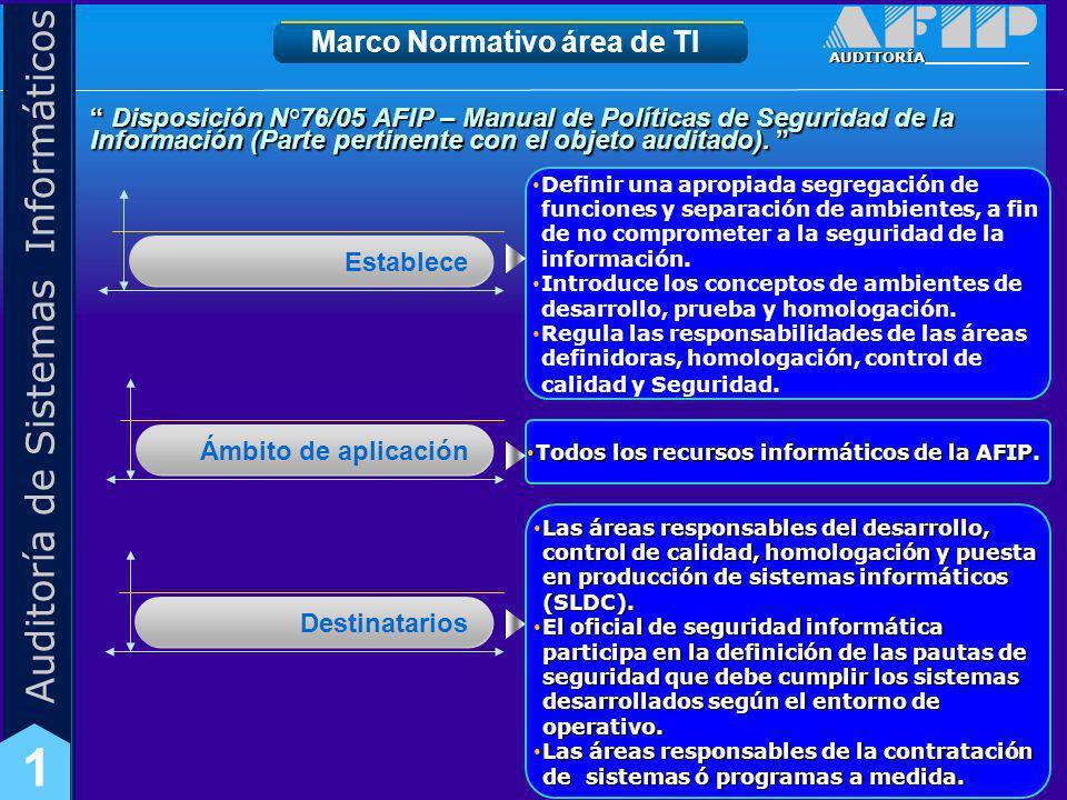 Marco Normativo área de TI