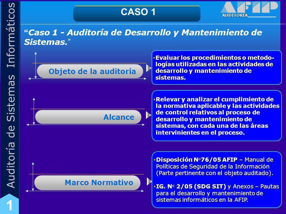 CASO 1 Caso 1 - Auditoría de Desarrollo y Mantenimiento de Sistemas.