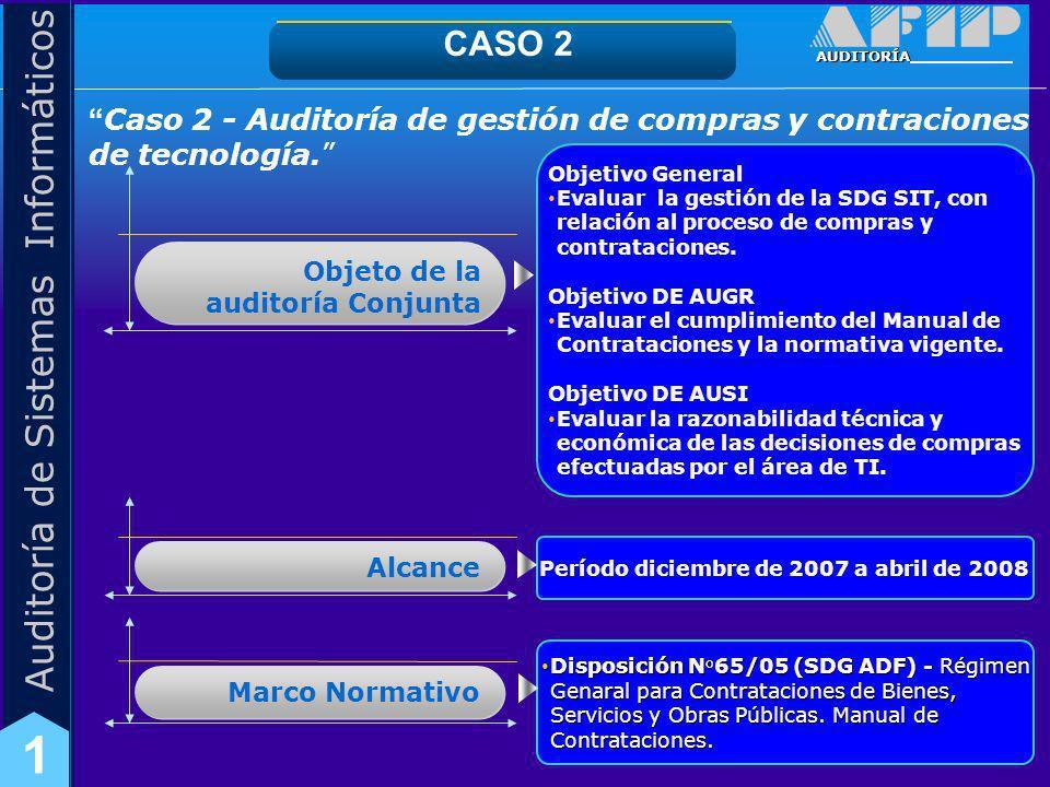 CASO 2 Caso 2 - Auditoría de gestión de compras y contraciones de tecnología. Objetivo General.