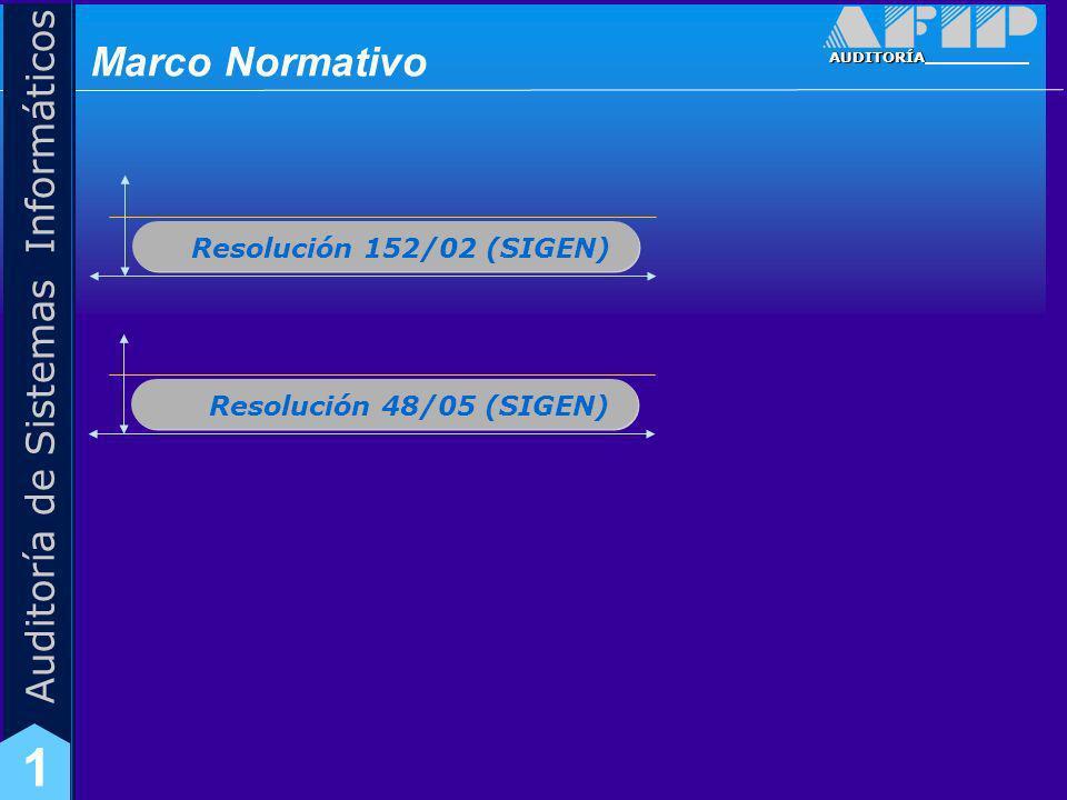 Marco Normativo Resolución 152/02 (SIGEN) Resolución 48/05 (SIGEN) 5