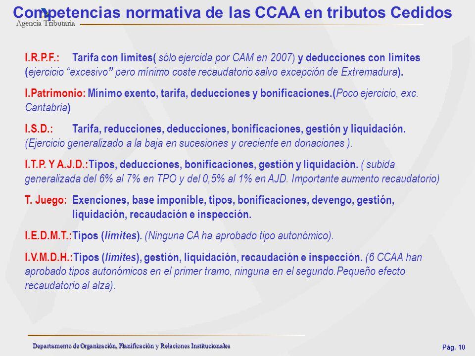 Competencias normativa de las CCAA en tributos Cedidos