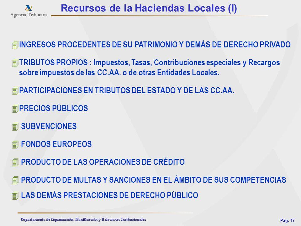 Recursos de la Haciendas Locales (I)