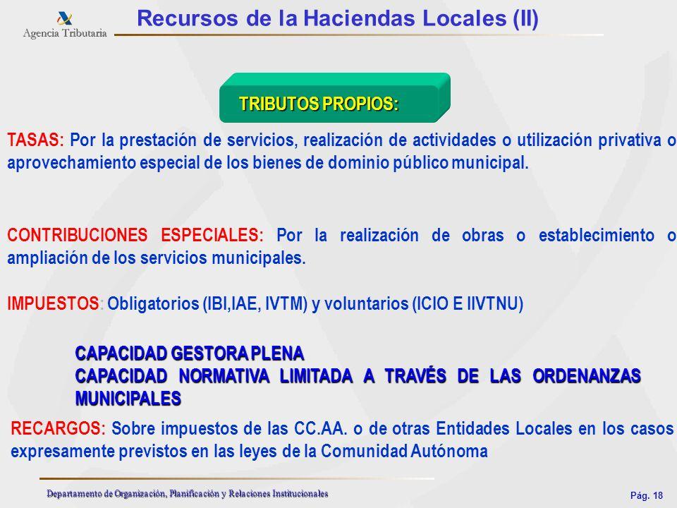 Recursos de la Haciendas Locales (II)