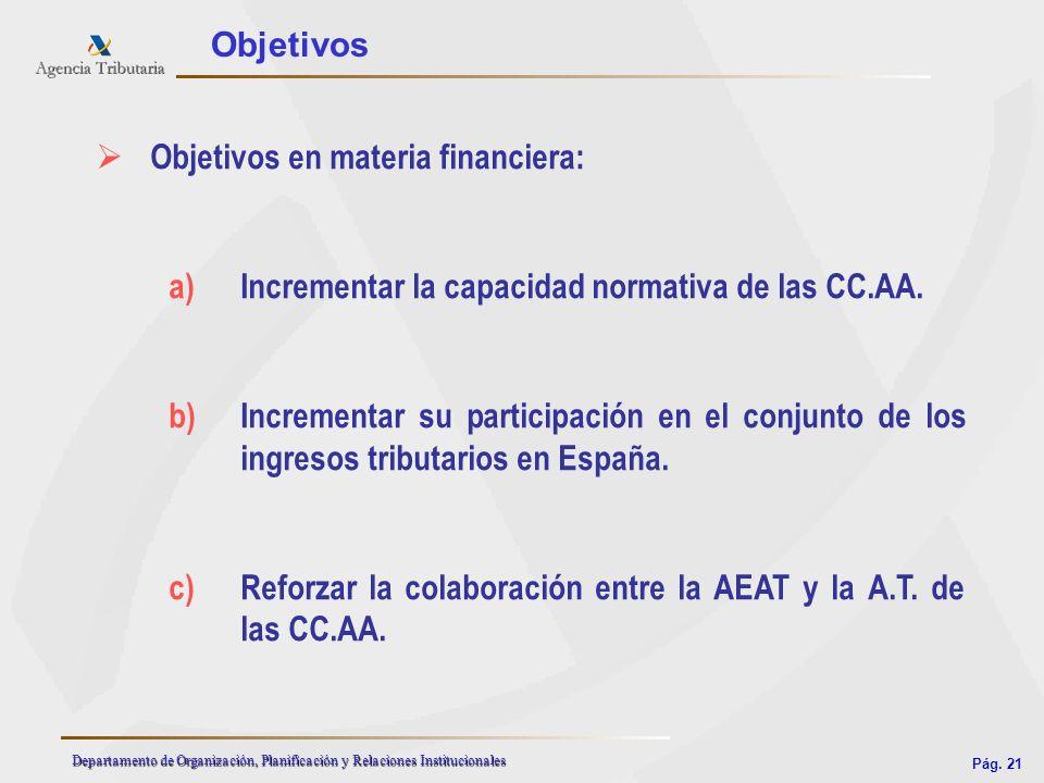 Objetivos en materia financiera: