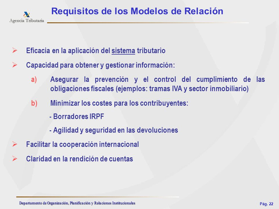 Requisitos de los Modelos de Relación