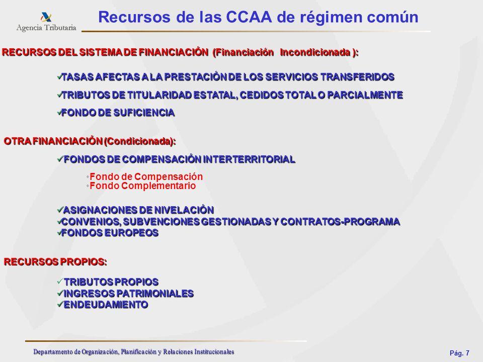 Recursos de las CCAA de régimen común