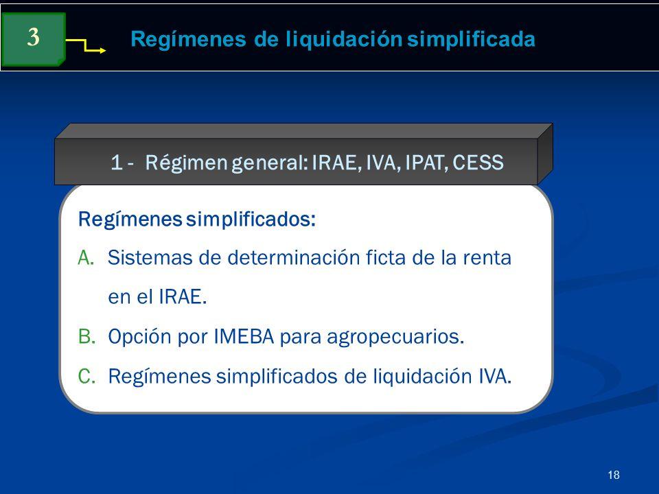 Regímenes de liquidación simplificada