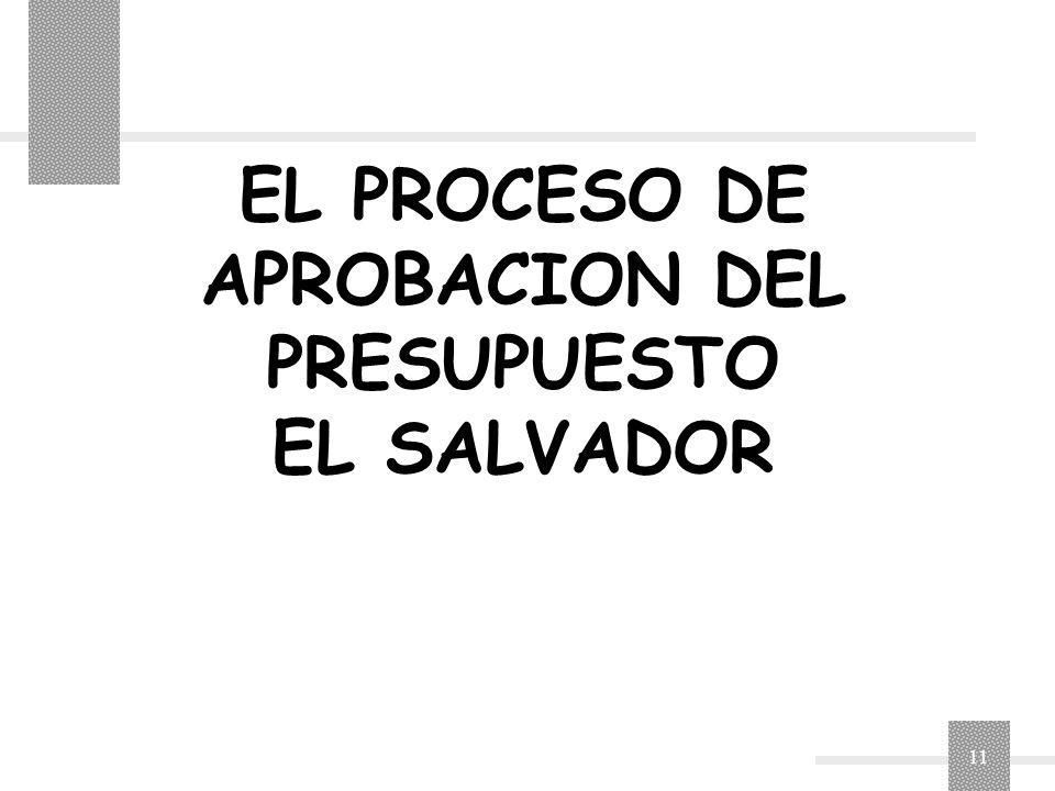 EL PROCESO DE APROBACION DEL PRESUPUESTO EL SALVADOR
