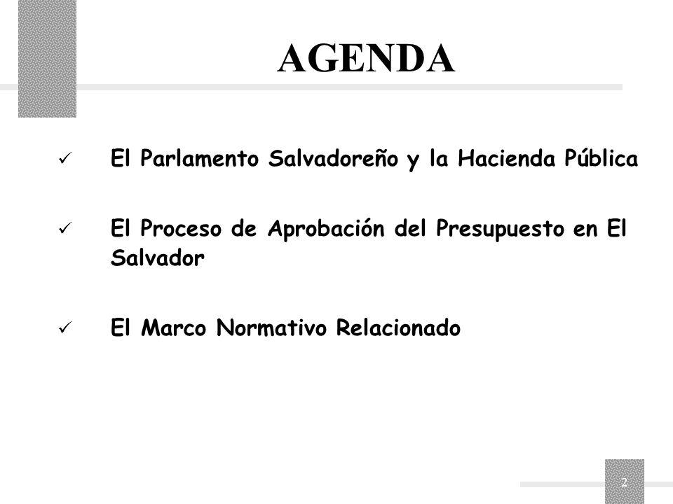 AGENDA El Parlamento Salvadoreño y la Hacienda Pública