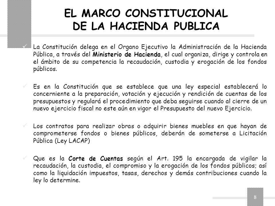 EL MARCO CONSTITUCIONAL DE LA HACIENDA PUBLICA