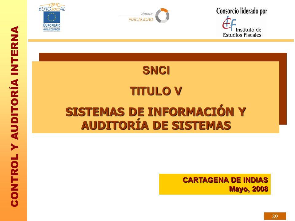 SISTEMAS DE INFORMACIÓN Y AUDITORÍA DE SISTEMAS