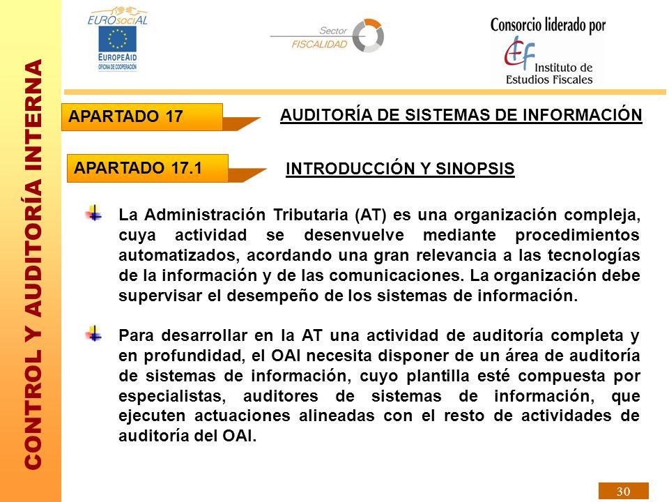 APARTADO 17 AUDITORÍA DE SISTEMAS DE INFORMACIÓN. APARTADO 17.1. INTRODUCCIÓN Y SINOPSIS.