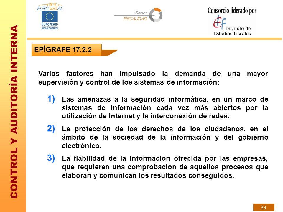 EPÍGRAFE 17.2.2 Varios factores han impulsado la demanda de una mayor supervisión y control de los sistemas de información: