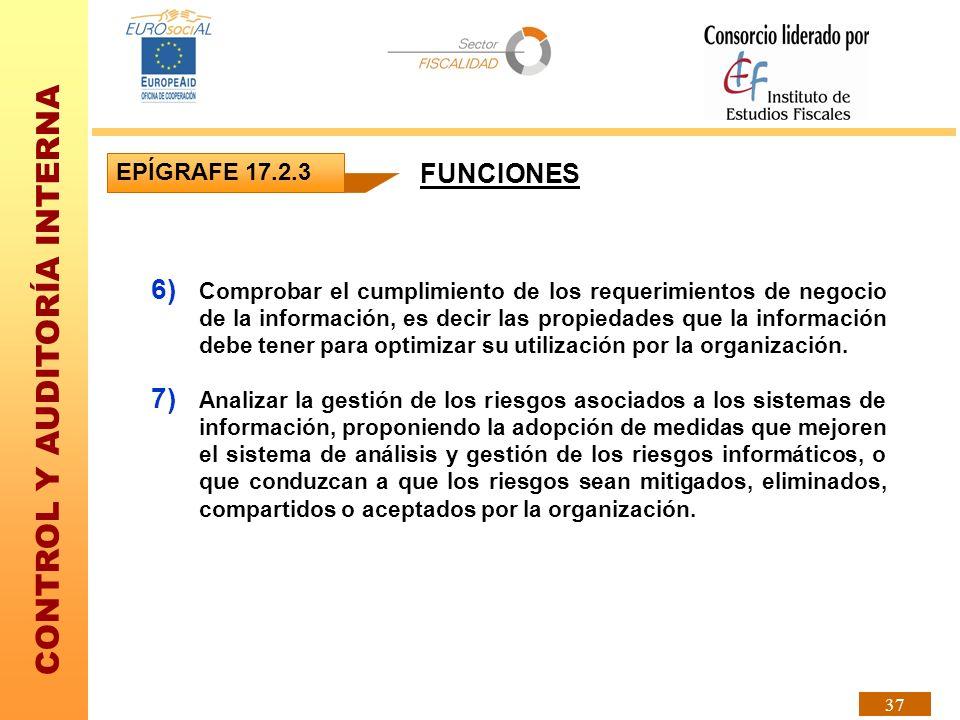 EPÍGRAFE 17.2.3 FUNCIONES.