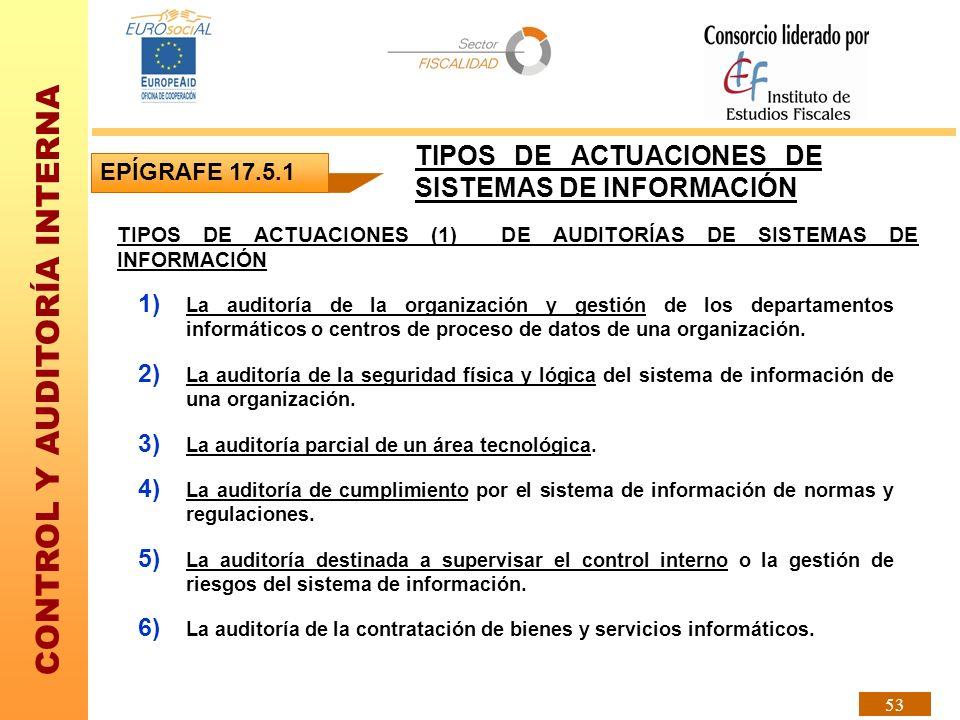 TIPOS DE ACTUACIONES DE SISTEMAS DE INFORMACIÓN