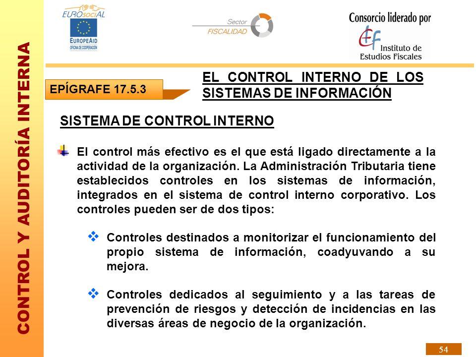 EL CONTROL INTERNO DE LOS SISTEMAS DE INFORMACIÓN