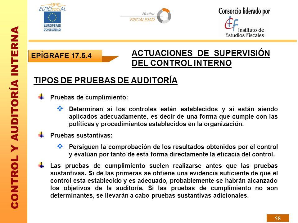 ACTUACIONES DE SUPERVISIÓN DEL CONTROL INTERNO