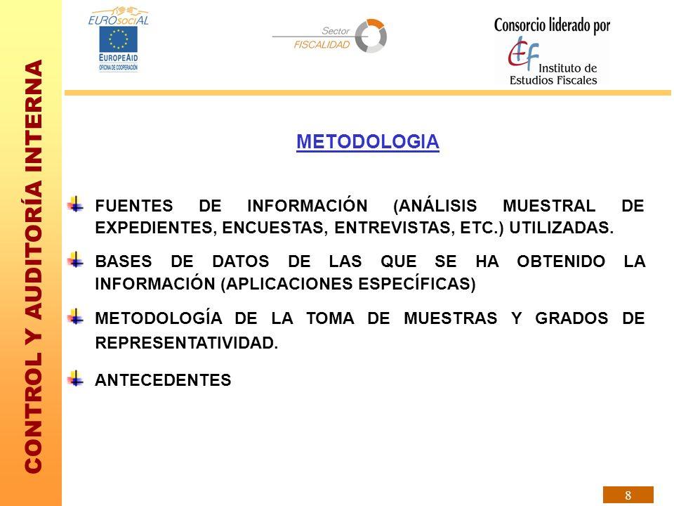 METODOLOGIA FUENTES DE INFORMACIÓN (ANÁLISIS MUESTRAL DE EXPEDIENTES, ENCUESTAS, ENTREVISTAS, ETC.) UTILIZADAS.